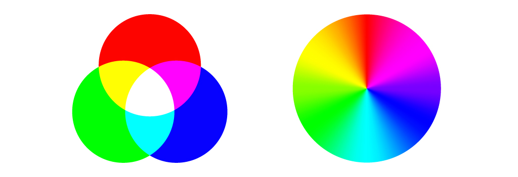 RGB vs. CMYK: Deciphering Color Modes for Print and Digital Design — RGB Diagram and Color Wheel