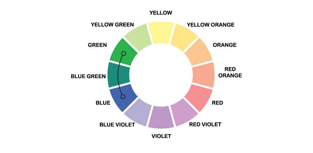 Guide to Color in Design: Color Meaning, Color Theory, and More – Analogous Colors Shown on Color Wheel