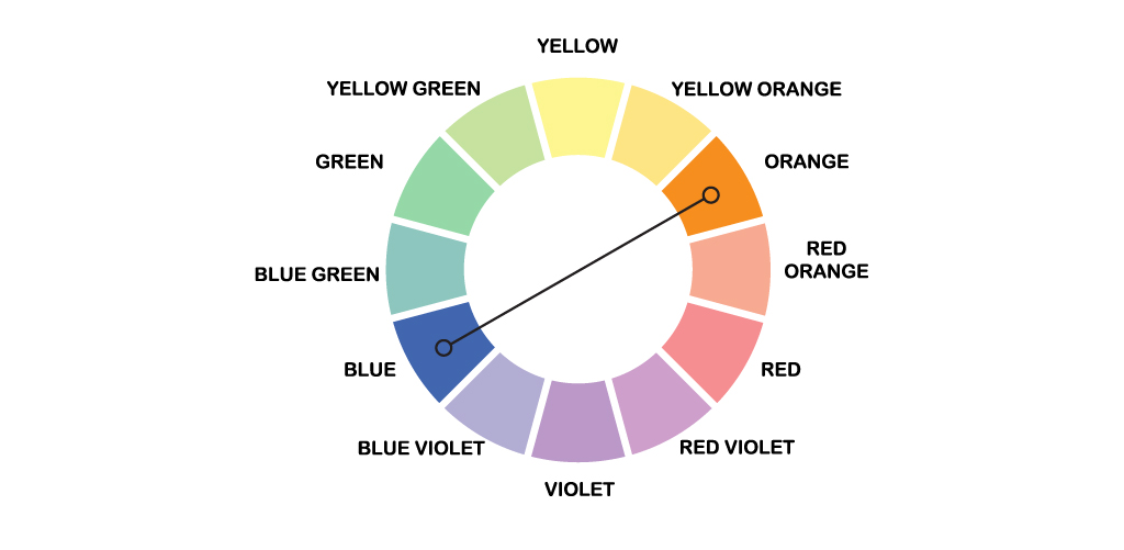 Guide to Color in Design: Color Meaning, Color Theory, and More – Complementary Colors Shown on Color Wheel