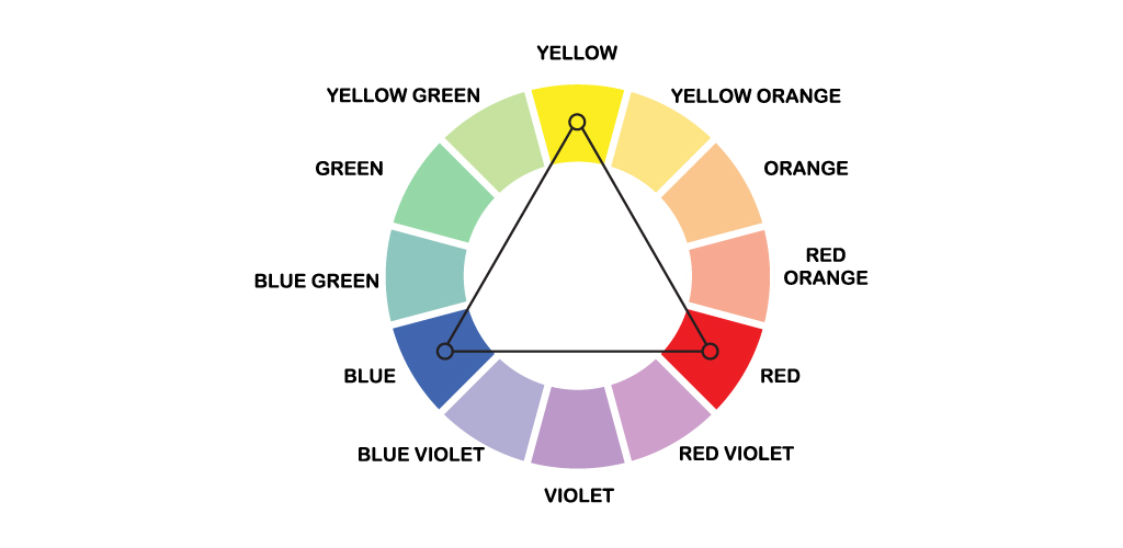 Primary Colors Shown on Color Wheel