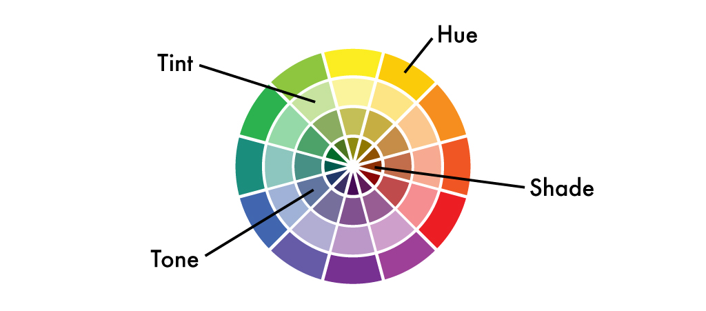Guide to Color in Design: Color Meaning, Color Theory, and More – Color Wheel