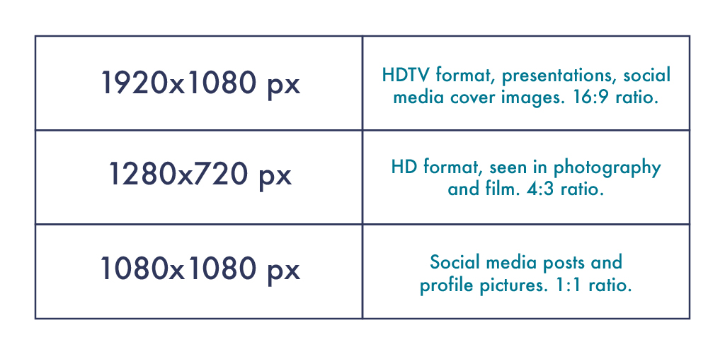 A Guide to Common Aspect Ratios, Image Sizes, and Photograph
