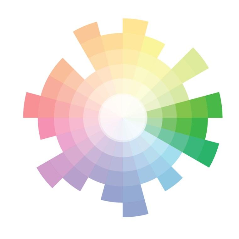 Tout Sur La Couleur Verte Theorie Utilisation Et Palettes De Couleurs